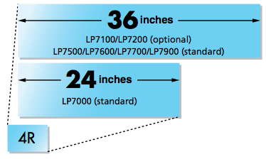 Fuji Frontier LP7500