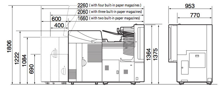 LP7600 image