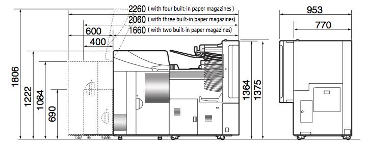 LP7500